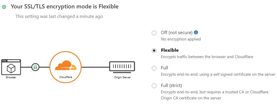 cloudflare ssl flexible mode